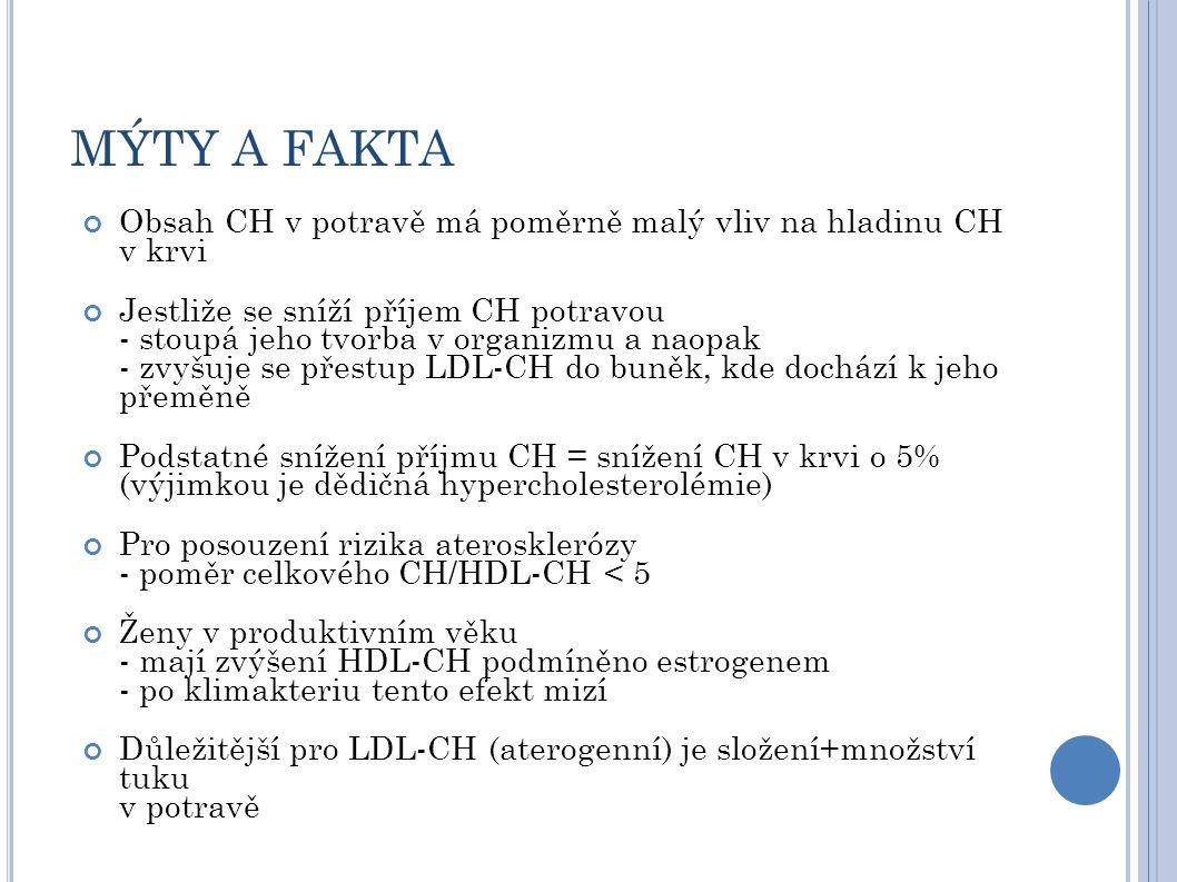 MÝTY A FAKTA Obsah CH v potravě má poměrně malý vliv na hladinu CH v krvi.