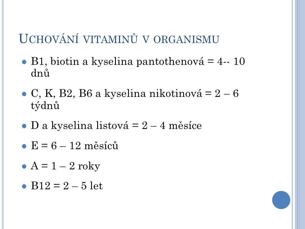 Uchování vitaminů v organismu