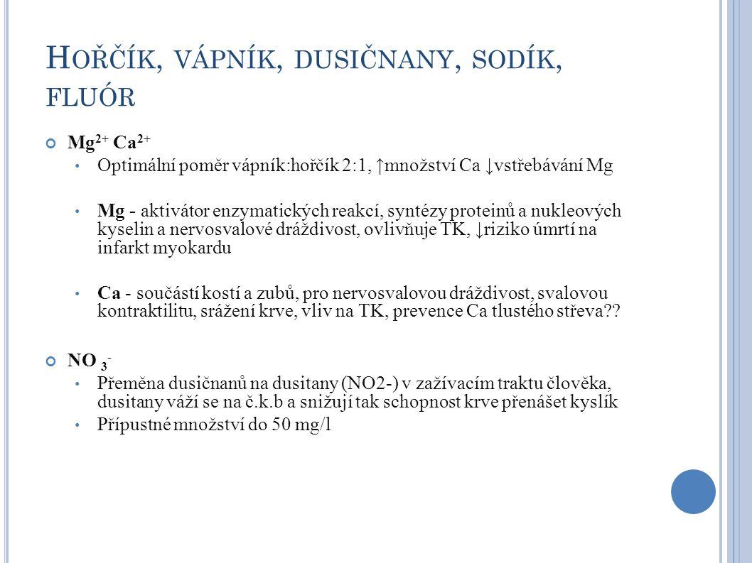 Hořčík, vápník, dusičnany, sodík, fluór