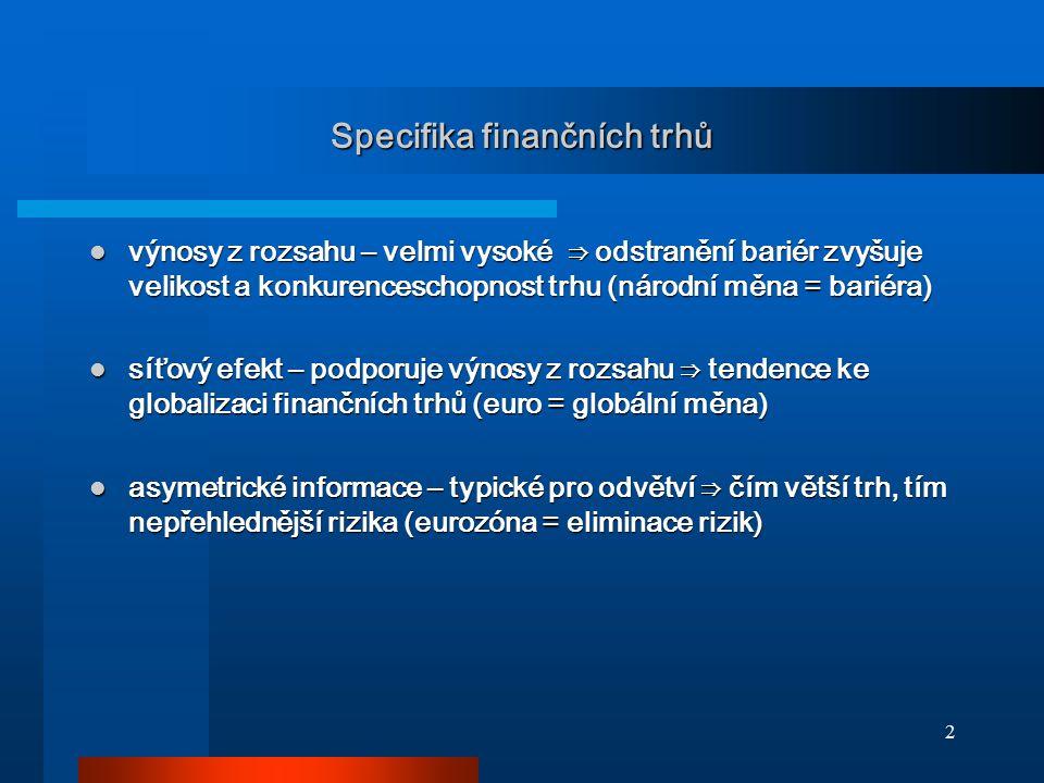 Specifika finančních trhů