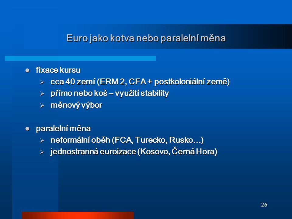 Euro jako kotva nebo paralelní měna