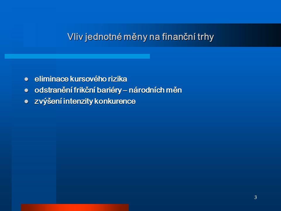 Vliv jednotné měny na finanční trhy