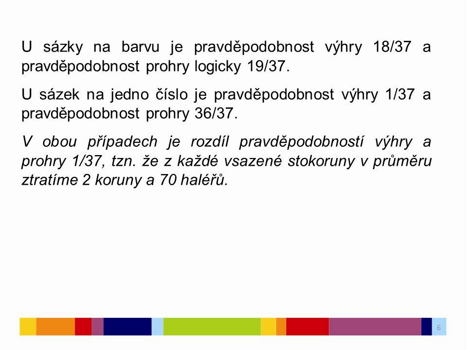 U sázky na barvu je pravděpodobnost výhry 18/37 a pravděpodobnost prohry logicky 19/37.