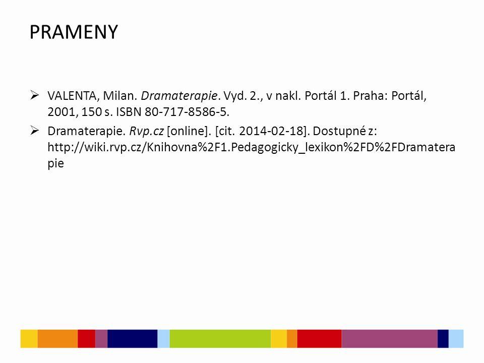PRAMENY VALENTA, Milan. Dramaterapie. Vyd. 2., v nakl. Portál 1. Praha: Portál, 2001, 150 s. ISBN 80-717-8586-5.
