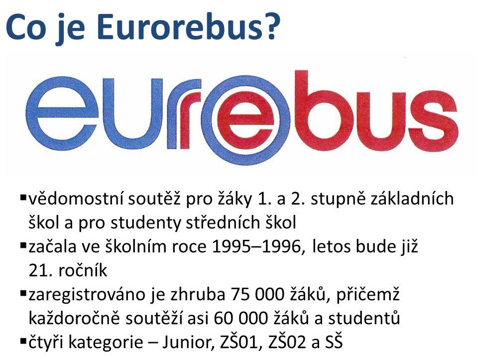 Co je Eurorebus vědomostní soutěž pro žáky 1. a 2. stupně základních škol a pro studenty středních škol.