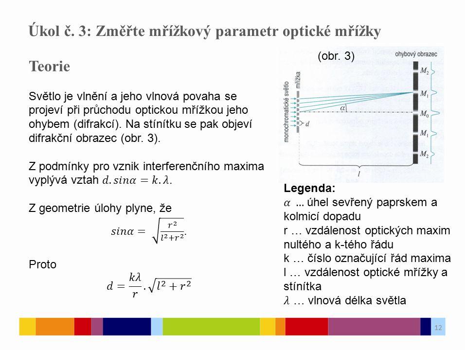 Úkol č. 3: Změřte mřížkový parametr optické mřížky