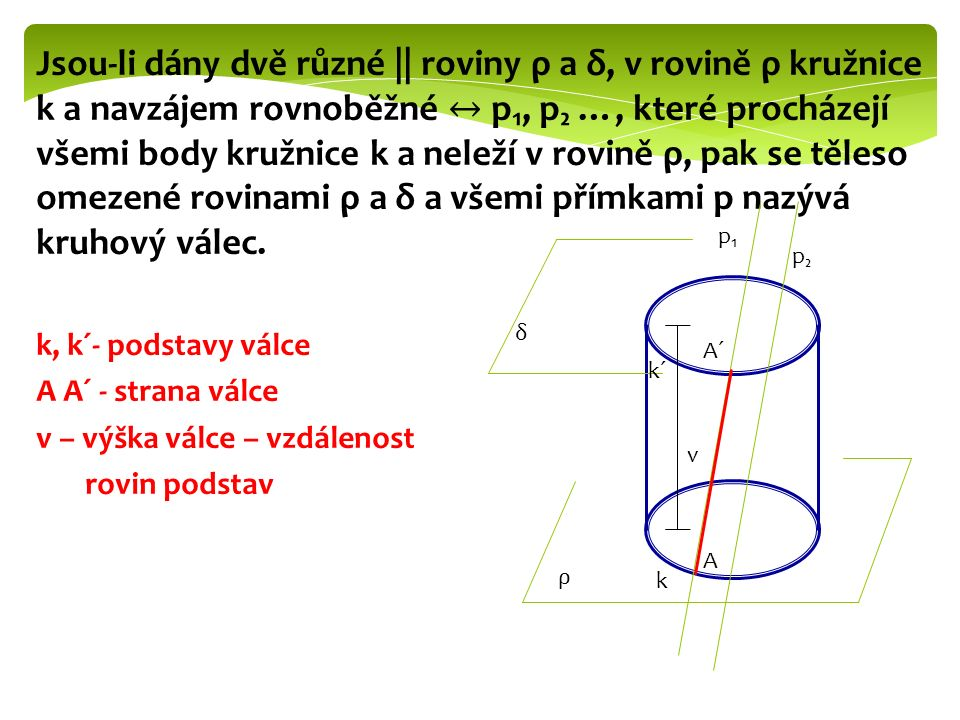 Jsou-li dány dvě různé || roviny ρ a δ, v rovině ρ kružnice k a navzájem rovnoběžné ↔ p₁, p₂ …, které procházejí všemi body kružnice k a neleží v rovině ρ, pak se těleso omezené rovinami ρ a δ a všemi přímkami p nazývá kruhový válec.