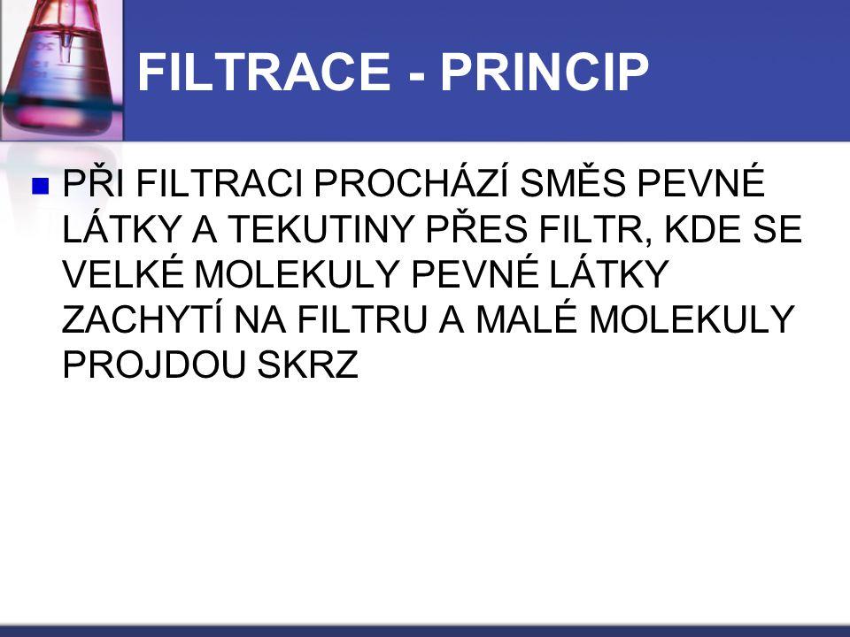 FILTRACE - PRINCIP