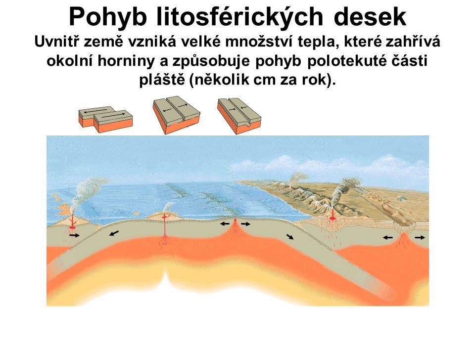 Pohyb litosférických desek Uvnitř země vzniká velké množství tepla, které zahřívá okolní horniny a způsobuje pohyb polotekuté části pláště (několik cm za rok).