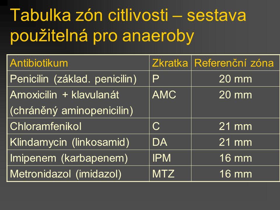 Tabulka zón citlivosti – sestava použitelná pro anaeroby