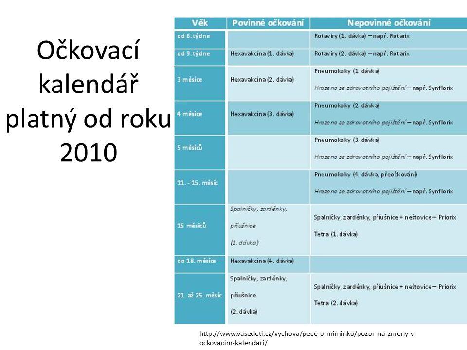 Očkovací kalendář platný od roku 2010
