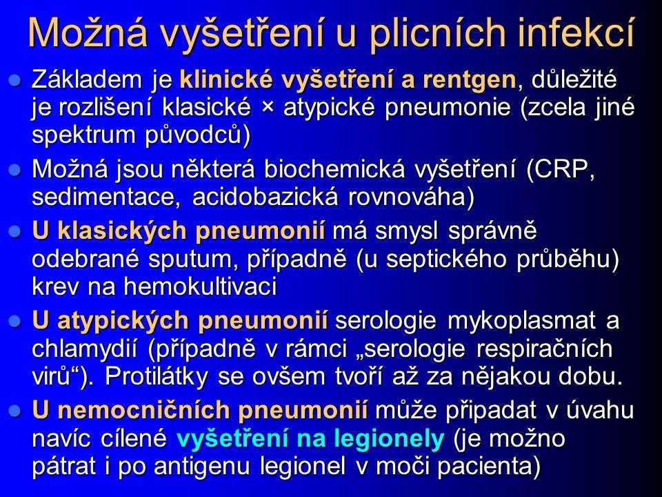 Možná vyšetření u plicních infekcí