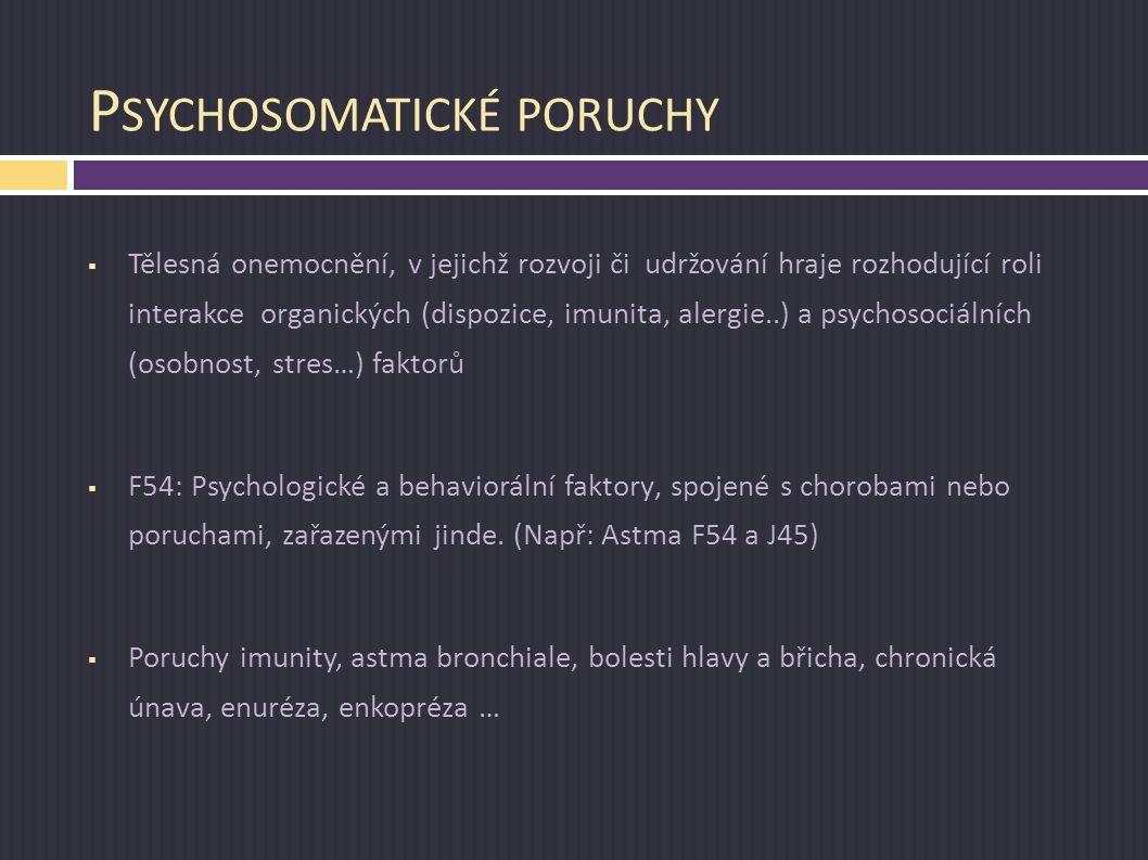 Psychosomatické poruchy