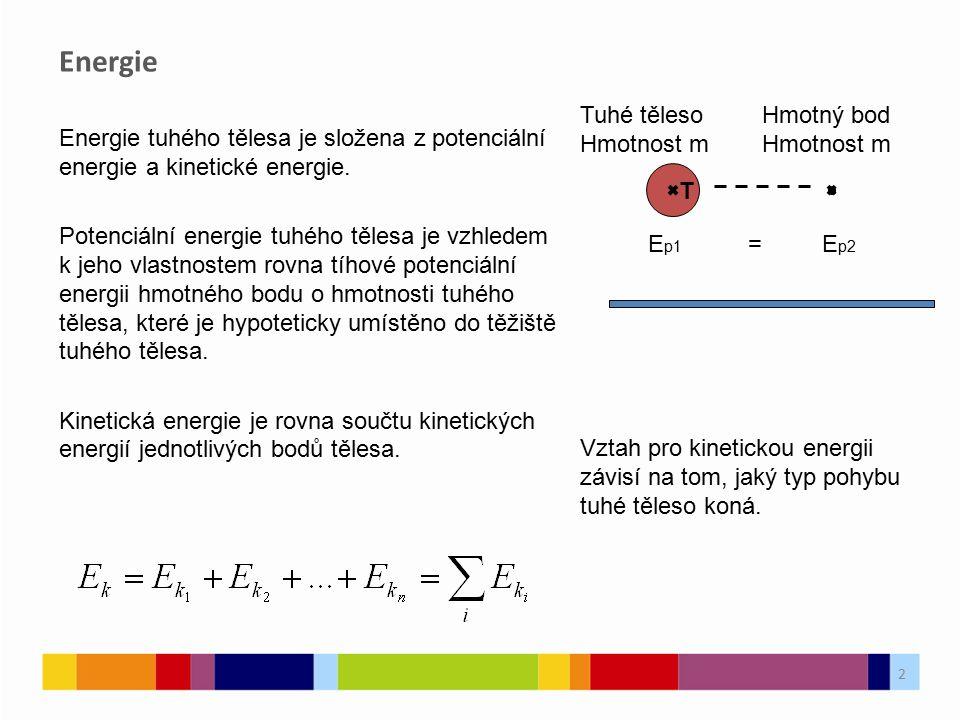 Energie Tuhé těleso Hmotnost m Hmotný bod Hmotnost m