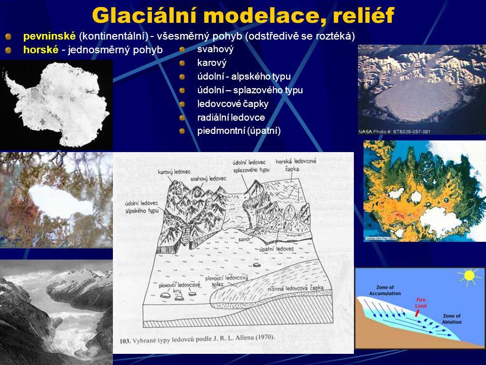 Glaciální modelace, reliéf