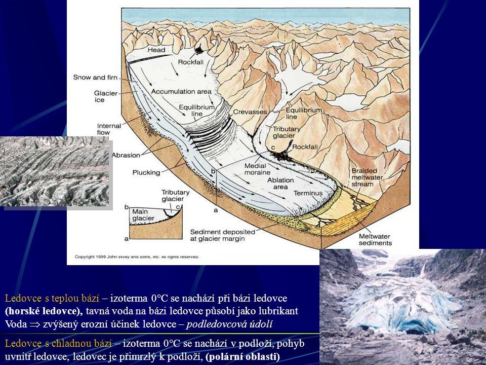 Ledovce s teplou bází – izoterma 0°C se nachází při bázi ledovce (horské ledovce), tavná voda na bázi ledovce působí jako lubrikant