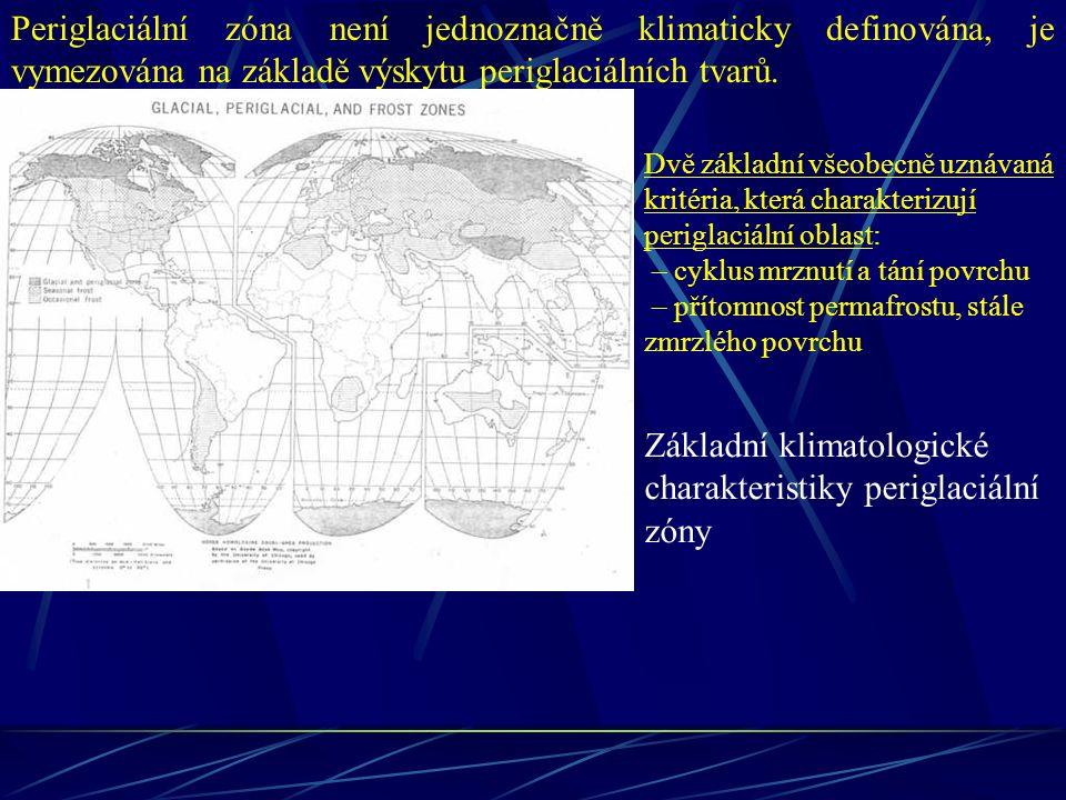Základní klimatologické charakteristiky periglaciální zóny