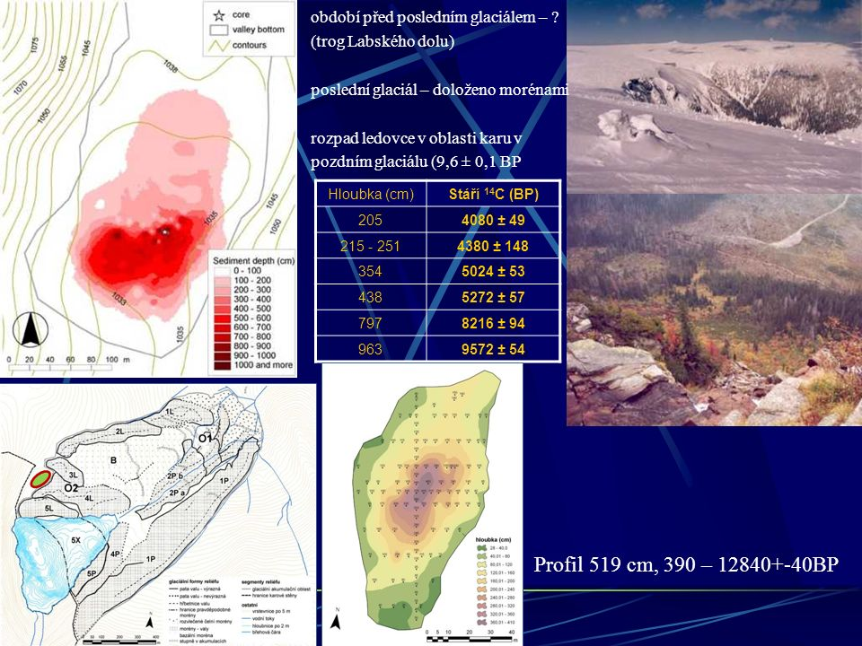 období před posledním glaciálem – (trog Labského dolu)