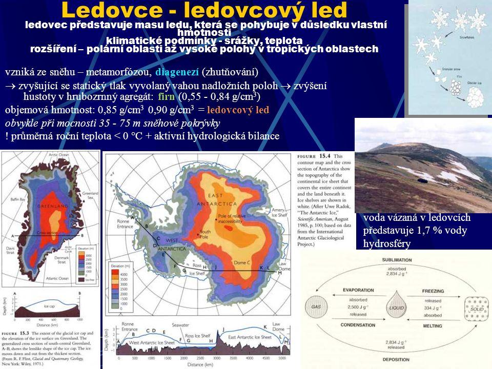 Ledovce - ledovcový led ledovec představuje masu ledu, která se pohybuje v důsledku vlastní hmotnosti klimatické podmínky - srážky, teplota rozšíření – polární oblasti až vysoké polohy v tropických oblastech