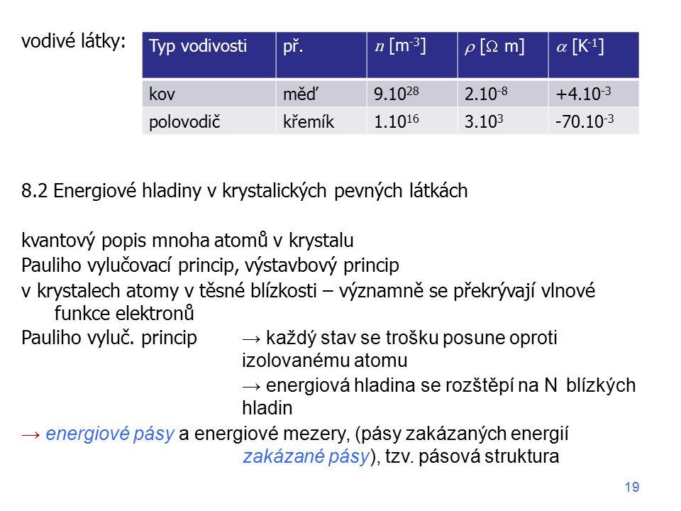 8.2 Energiové hladiny v krystalických pevných látkách