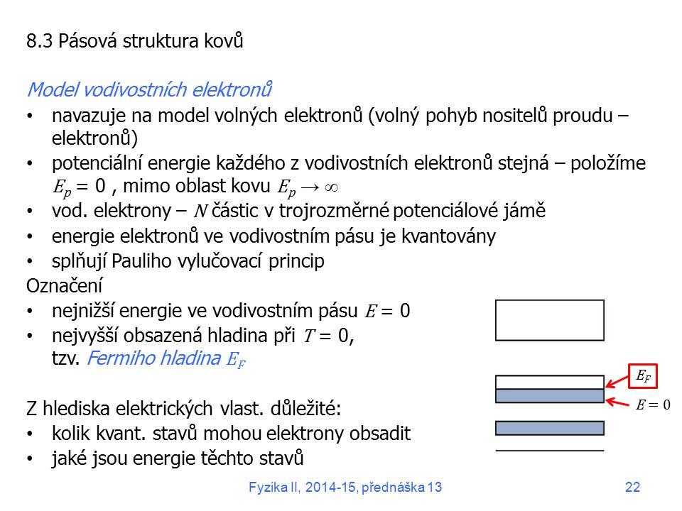 Model vodivostních elektronů