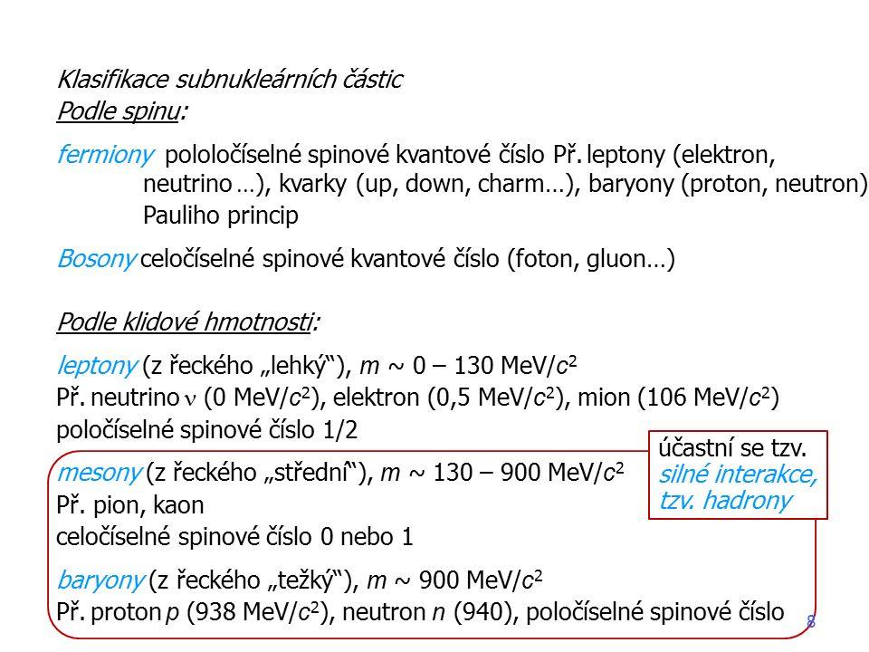 Klasifikace subnukleárních částic