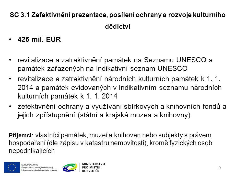 SC 3.1 Zefektivnění prezentace, posílení ochrany a rozvoje kulturního dědictví