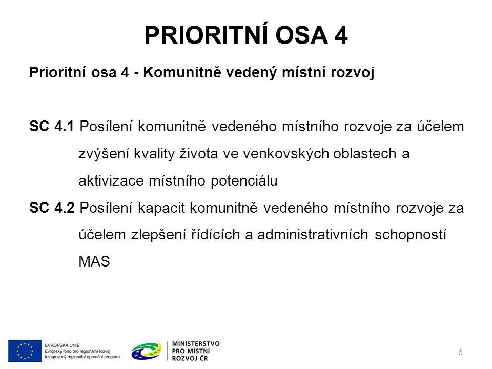 Prioritní osa 4 Prioritní osa 4 - Komunitně vedený místní rozvoj