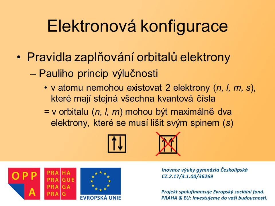 Elektronová konfigurace