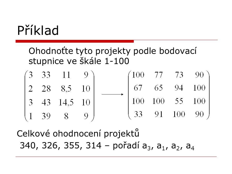 Příklad Ohodnoťte tyto projekty podle bodovací stupnice ve škále 1-100