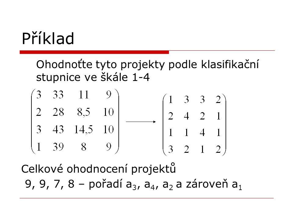 Příklad Ohodnoťte tyto projekty podle klasifikační stupnice ve škále 1-4. Celkové ohodnocení projektů.