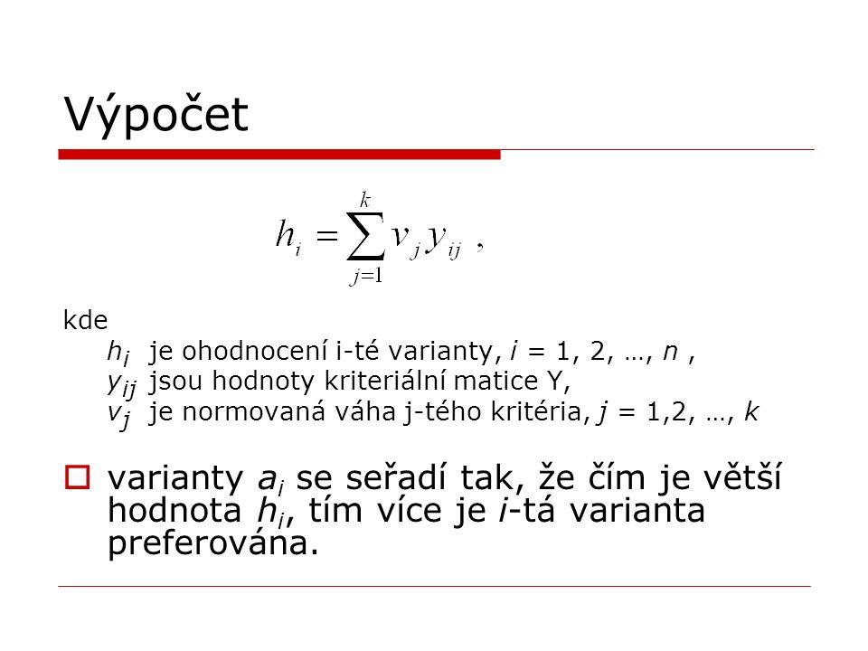Výpočet kde. hi je ohodnocení i-té varianty, i = 1, 2, …, n , yij jsou hodnoty kriteriální matice Y,