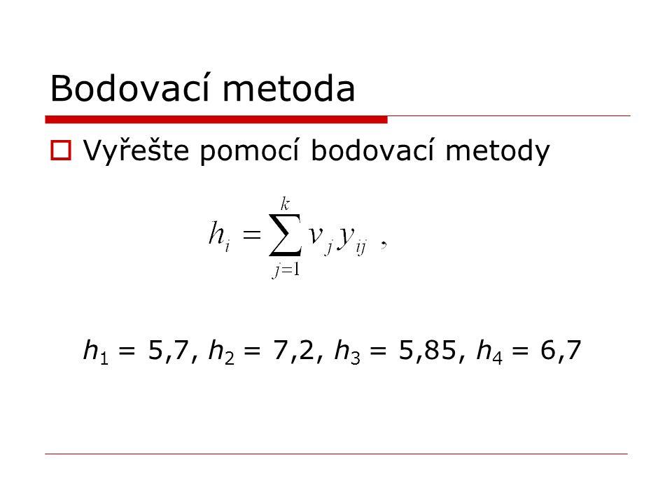 Bodovací metoda Vyřešte pomocí bodovací metody