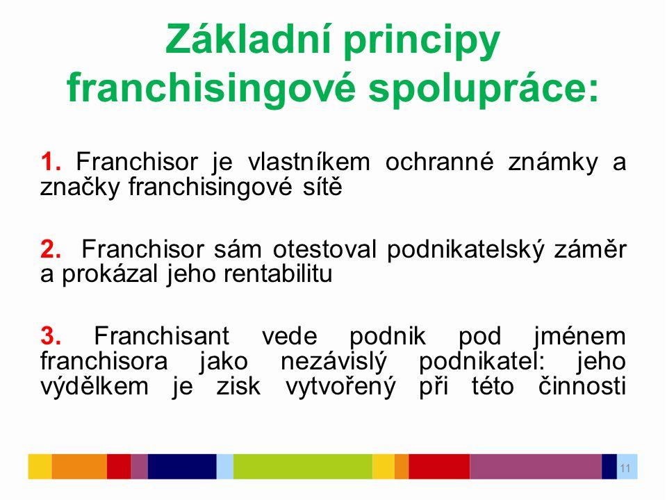 Základní principy franchisingové spolupráce: