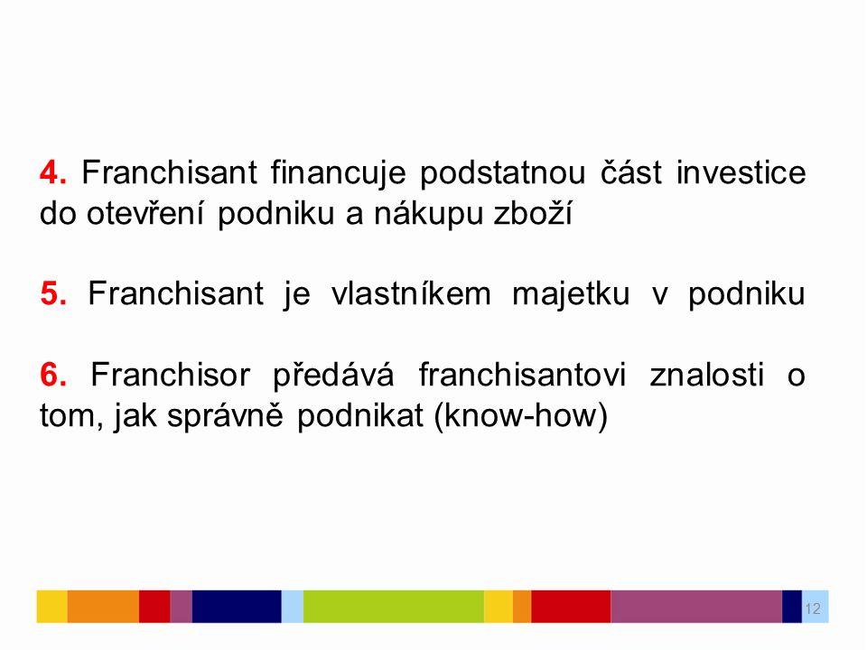 5. Franchisant je vlastníkem majetku v podniku