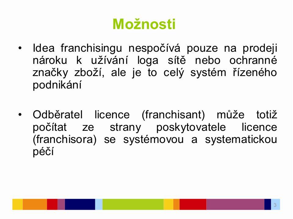 Možnosti Idea franchisingu nespočívá pouze na prodeji nároku k užívání loga sítě nebo ochranné značky zboží, ale je to celý systém řízeného podnikání.
