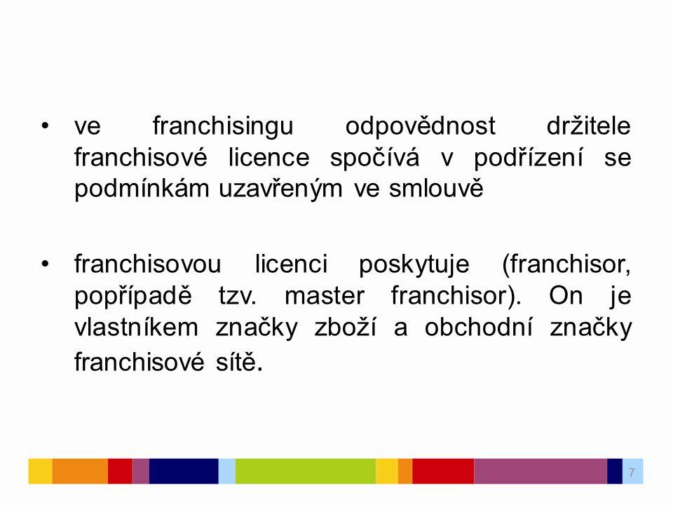 ve franchisingu odpovědnost držitele franchisové licence spočívá v podřízení se podmínkám uzavřeným ve smlouvě