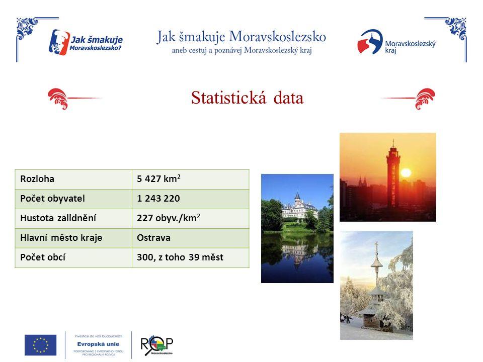 Statistická data Rozloha 5 427 km2 Počet obyvatel 1 243 220