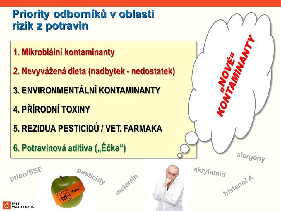 Priority odborníků v oblasti rizik z potravin