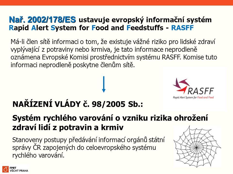 Nař. 2002/178/ES ustavuje evropský informační systém