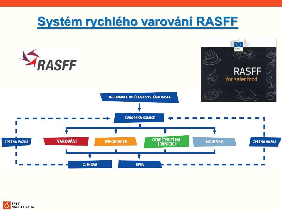 Systém rychlého varování RASFF