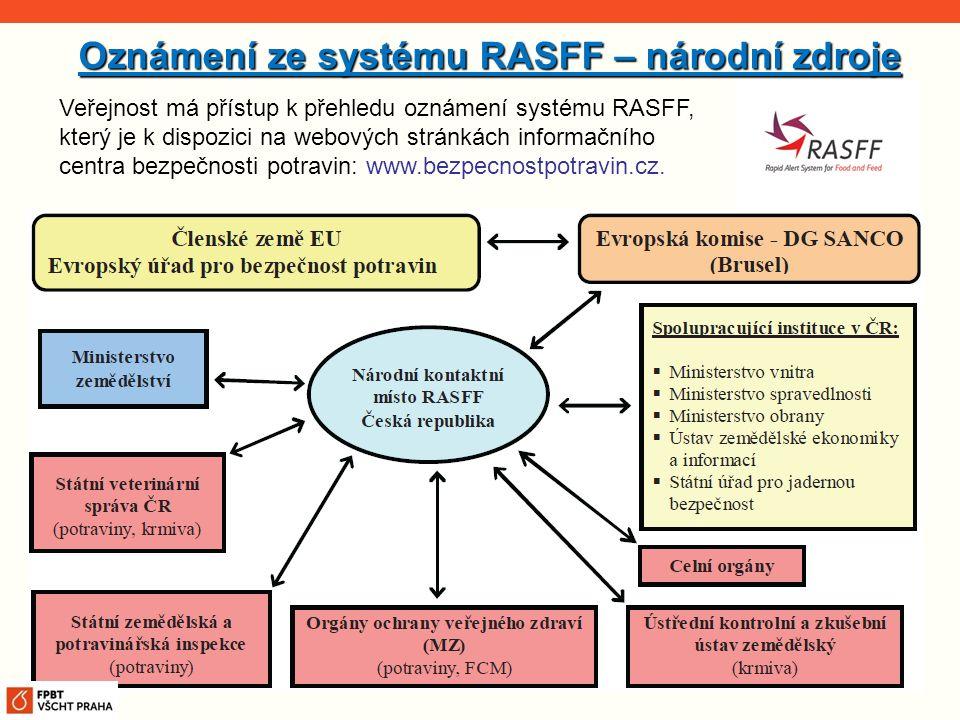 Oznámení ze systému RASFF – národní zdroje