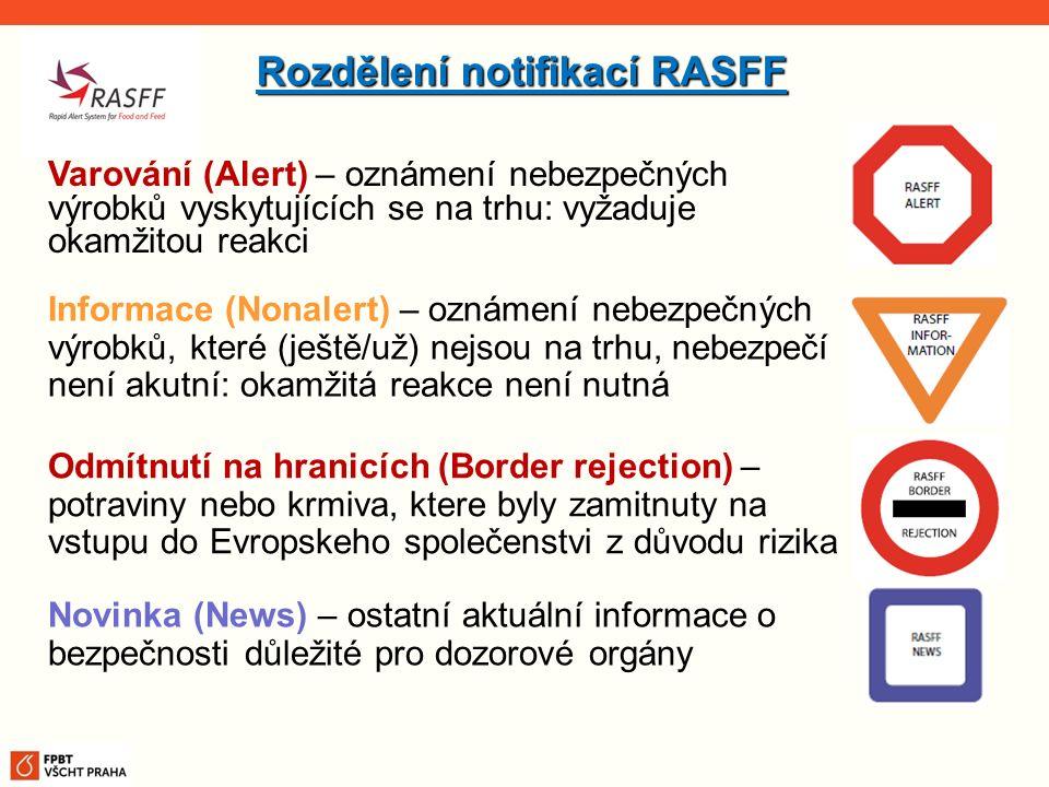 Rozdělení notifikací RASFF