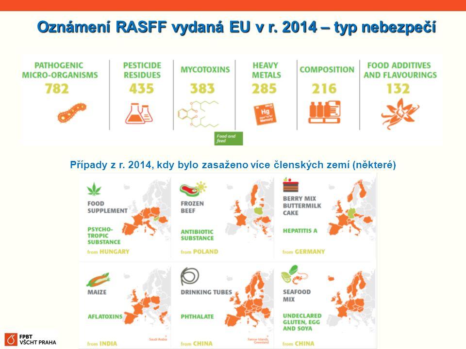 Oznámení RASFF vydaná EU v r. 2014 – typ nebezpečí