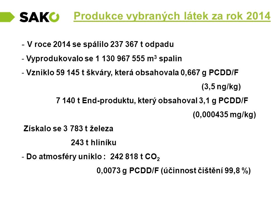 Produkce vybraných látek za rok 2014