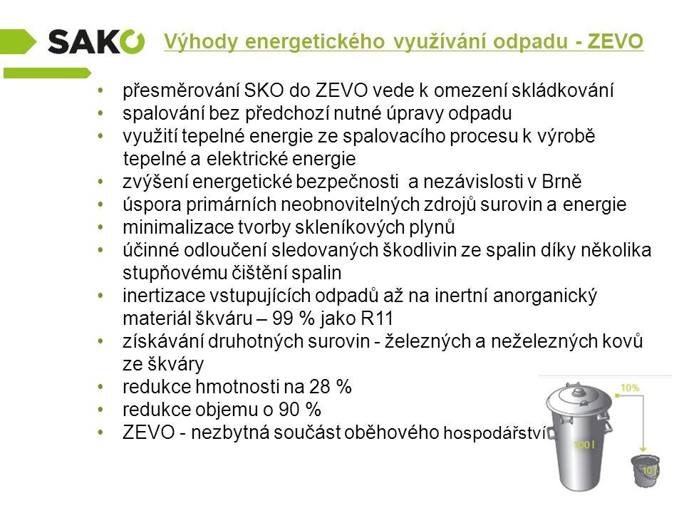 Výhody energetického využívání odpadu - ZEVO