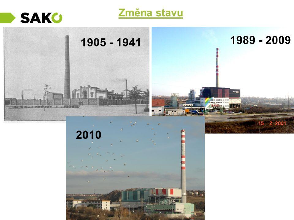 Změna stavu 1989 - 2009 1905 - 1941 2010