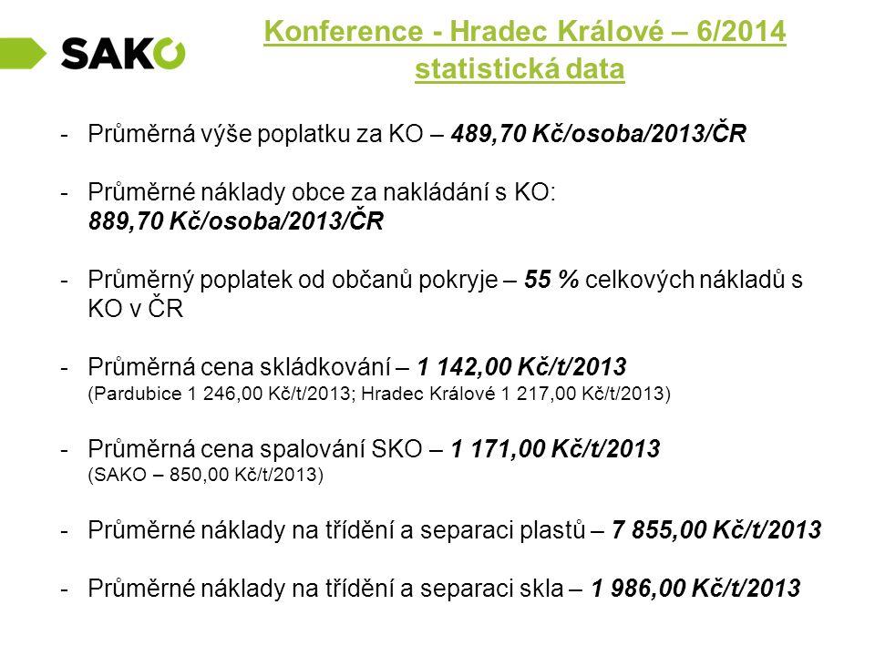 Konference - Hradec Králové – 6/2014 statistická data