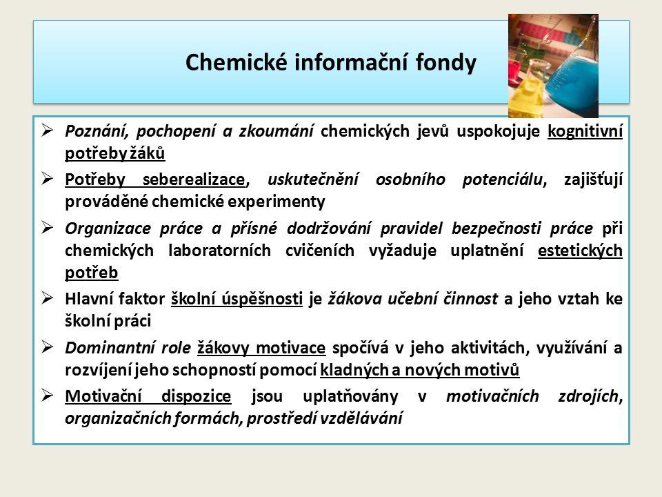 Chemické informační fondy