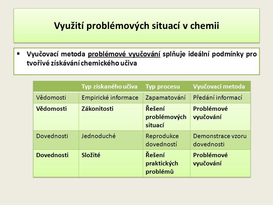Využití problémových situací v chemii